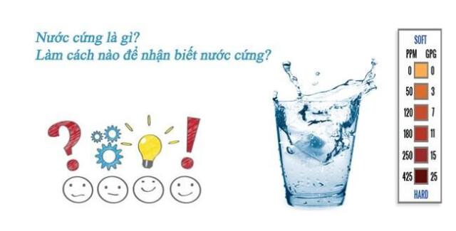 Chất có khả năng làm mềm nước có tính cứng toàn phần là gì